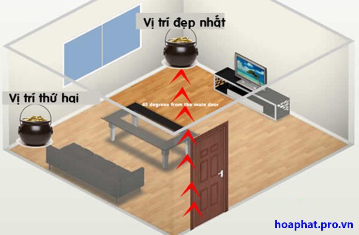 hướng vị trí đặt két sắt trong phòng ngủ